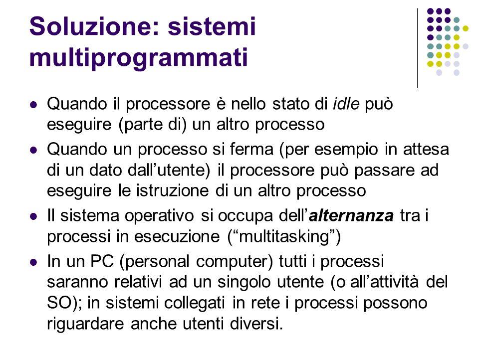 Soluzione: sistemi multiprogrammati Quando il processore è nello stato di idle può eseguire (parte di) un altro processo Quando un processo si ferma (