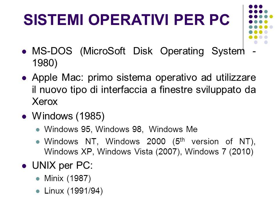 SISTEMI OPERATIVI PER PC MS-DOS (MicroSoft Disk Operating System - 1980) Apple Mac: primo sistema operativo ad utilizzare il nuovo tipo di interfaccia