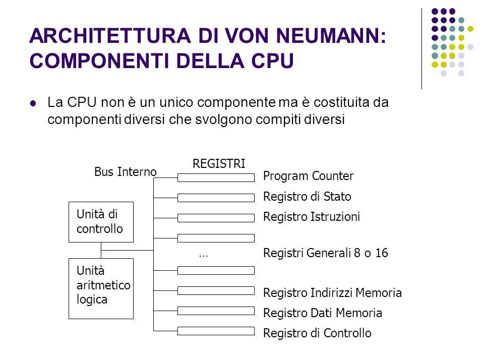 ARCHITETTURA DI VON NEUMANN: COMPONENTI DELLA CPU La CPU non è un unico componente ma è costituita da componenti diversi che svolgono compiti diversi