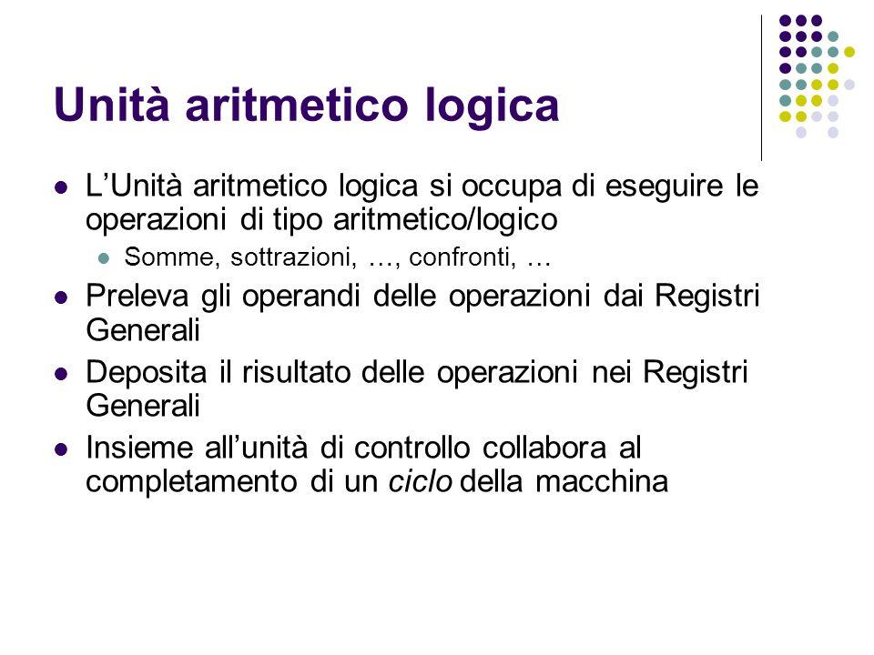 Unità aritmetico logica LUnità aritmetico logica si occupa di eseguire le operazioni di tipo aritmetico/logico Somme, sottrazioni, …, confronti, … Pre