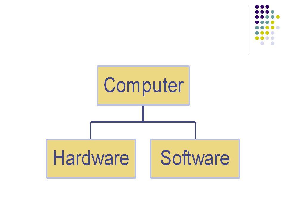 Memoria principale (RAM) Perchè si chiama RAM (Random Access Memory).