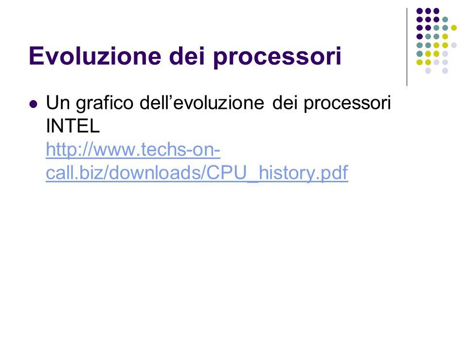 Evoluzione dei processori Un grafico dellevoluzione dei processori INTEL http://www.techs-on- call.biz/downloads/CPU_history.pdf http://www.techs-on-