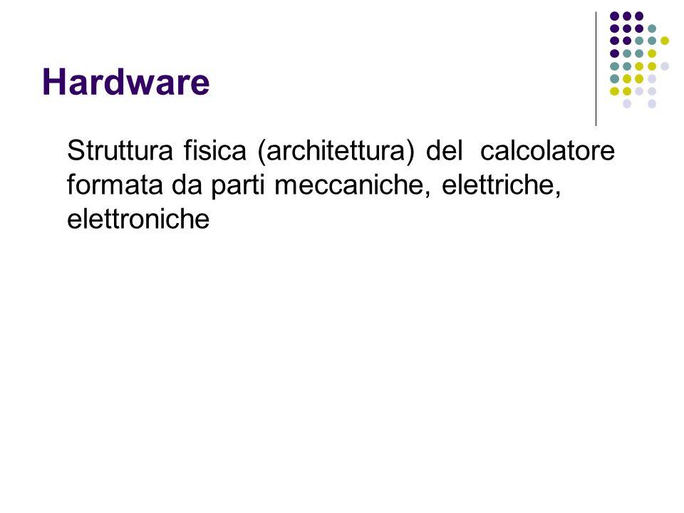 Software Componente del calcolatore costituita dai: Programmi di base per la gestione del sistema (sistema operativo) Programmi applicativi per luso del sistema (possono usare i programmi di base)