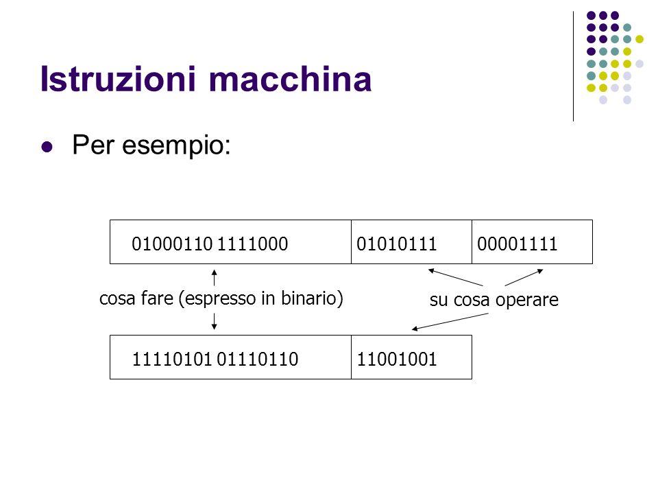 Istruzioni macchina Per esempio: 01000110 11110000101011100001111 11110101 0111011011001001 cosa fare (espresso in binario) su cosa operare