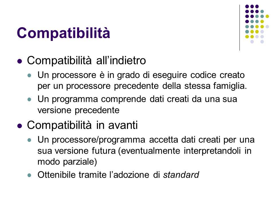 Compatibilità Compatibilità allindietro Un processore è in grado di eseguire codice creato per un processore precedente della stessa famiglia. Un prog