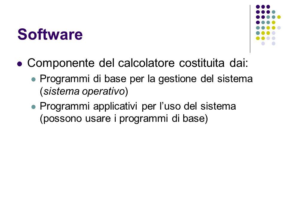 Software Componente del calcolatore costituita dai: Programmi di base per la gestione del sistema (sistema operativo) Programmi applicativi per luso d