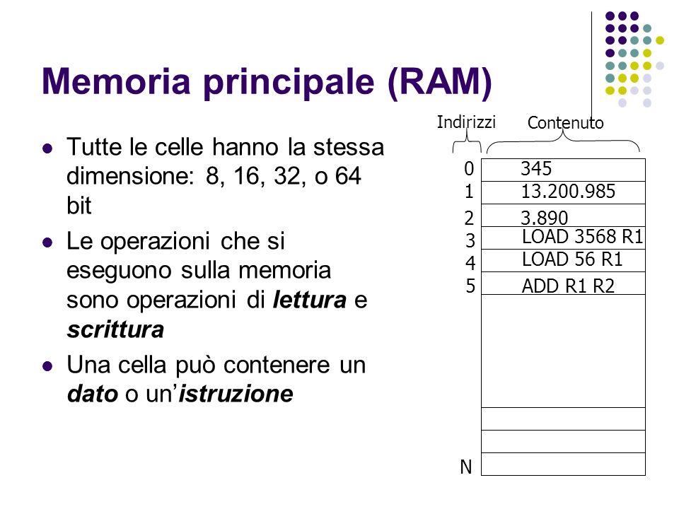 Memoria principale (RAM) Tutte le celle hanno la stessa dimensione: 8, 16, 32, o 64 bit Le operazioni che si eseguono sulla memoria sono operazioni di
