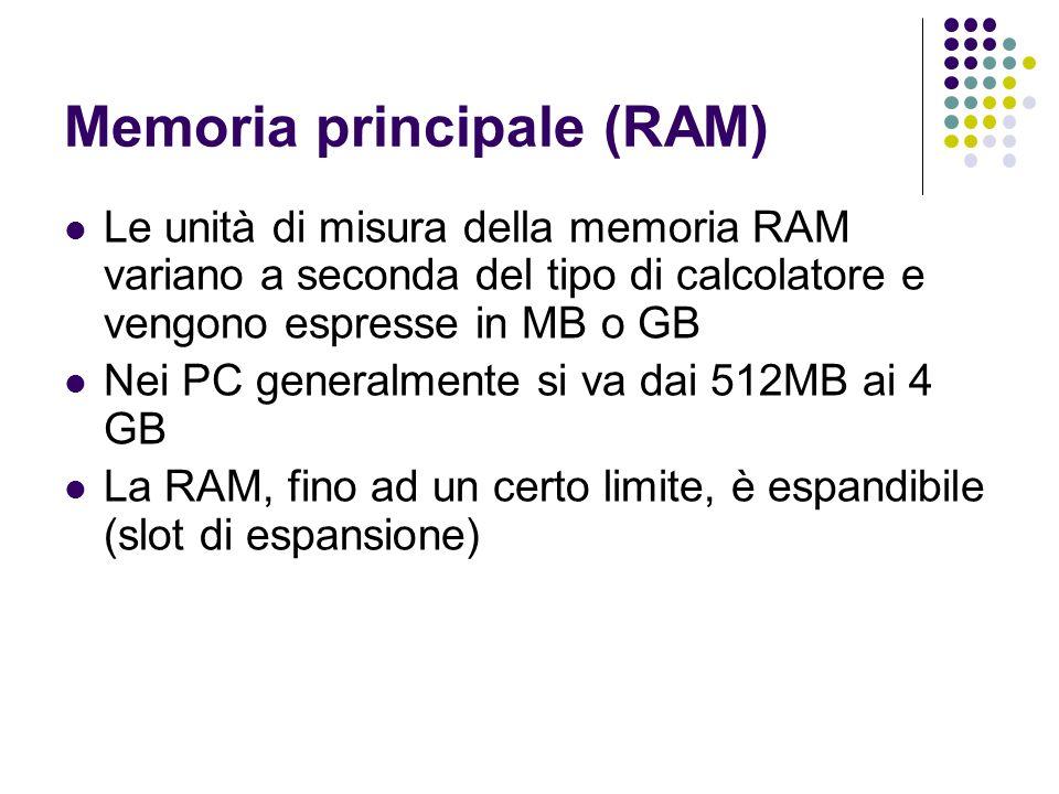 Memoria principale (RAM) Le unità di misura della memoria RAM variano a seconda del tipo di calcolatore e vengono espresse in MB o GB Nei PC generalme