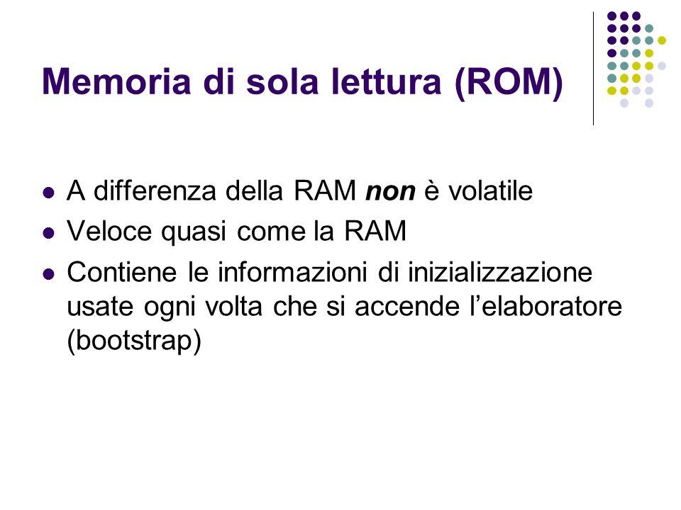Memoria di sola lettura (ROM) A differenza della RAM non è volatile Veloce quasi come la RAM Contiene le informazioni di inizializzazione usate ogni v