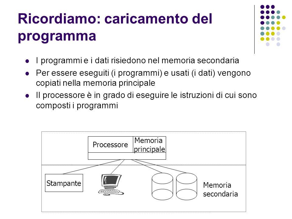 Ricordiamo: caricamento del programma I programmi e i dati risiedono nel memoria secondaria Per essere eseguiti (i programmi) e usati (i dati) vengono