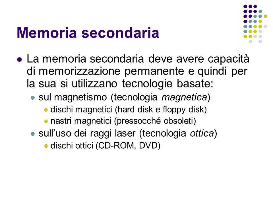 Memoria secondaria La memoria secondaria deve avere capacità di memorizzazione permanente e quindi per la sua si utilizzano tecnologie basate: sul mag