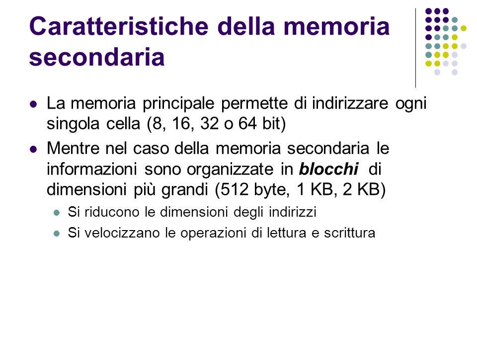 Caratteristiche della memoria secondaria La memoria principale permette di indirizzare ogni singola cella (8, 16, 32 o 64 bit) Mentre nel caso della m