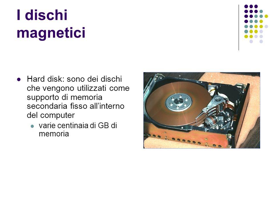 I dischi magnetici Hard disk: sono dei dischi che vengono utilizzati come supporto di memoria secondaria fisso allinterno del computer varie centinaia