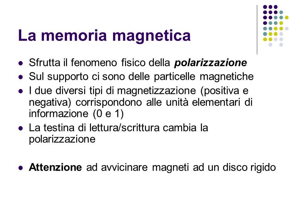 La memoria magnetica Sfrutta il fenomeno fisico della polarizzazione Sul supporto ci sono delle particelle magnetiche I due diversi tipi di magnetizza
