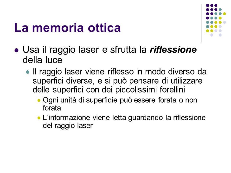 La memoria ottica Usa il raggio laser e sfrutta la riflessione della luce Il raggio laser viene riflesso in modo diverso da superfici diverse, e si pu