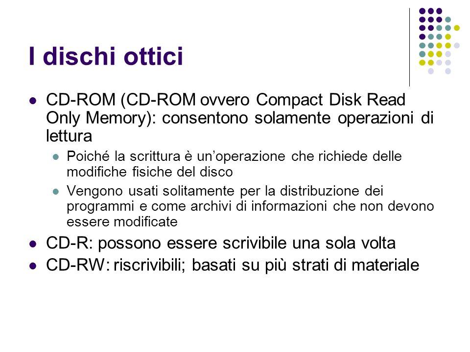 I dischi ottici CD-ROM (CD-ROM ovvero Compact Disk Read Only Memory): consentono solamente operazioni di lettura Poiché la scrittura è unoperazione ch