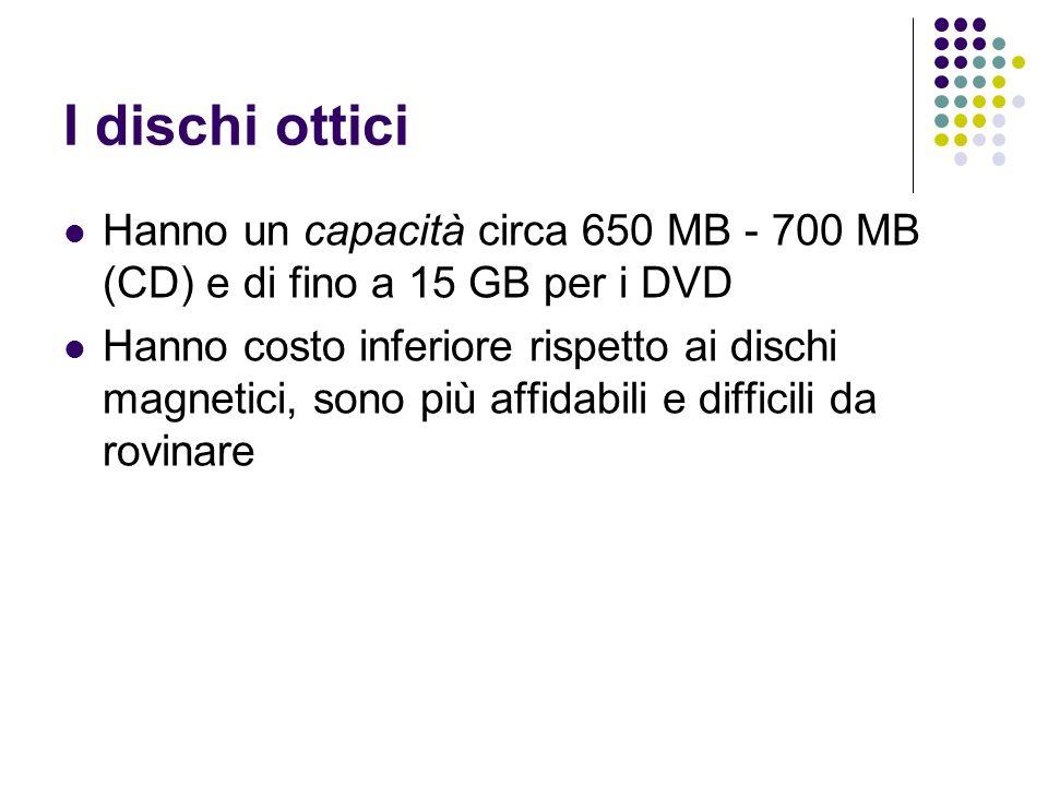 I dischi ottici Hanno un capacità circa 650 MB - 700 MB (CD) e di fino a 15 GB per i DVD Hanno costo inferiore rispetto ai dischi magnetici, sono più