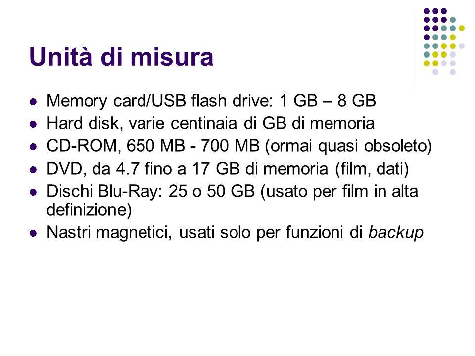 Unità di misura Memory card/USB flash drive: 1 GB – 8 GB Hard disk, varie centinaia di GB di memoria CD-ROM, 650 MB - 700 MB (ormai quasi obsoleto) DV