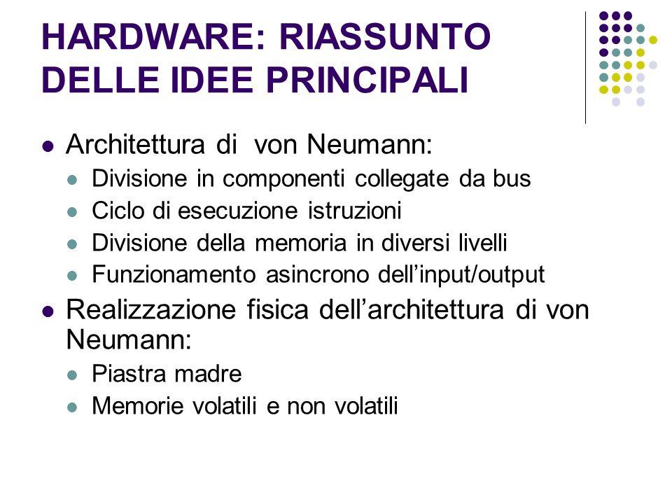 HARDWARE: RIASSUNTO DELLE IDEE PRINCIPALI Architettura di von Neumann: Divisione in componenti collegate da bus Ciclo di esecuzione istruzioni Divisio