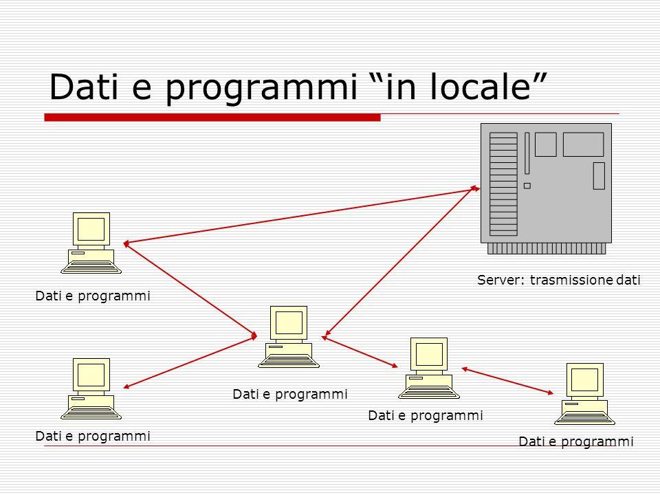 Dati e programmi in locale Dati e programmi Server: trasmissione dati