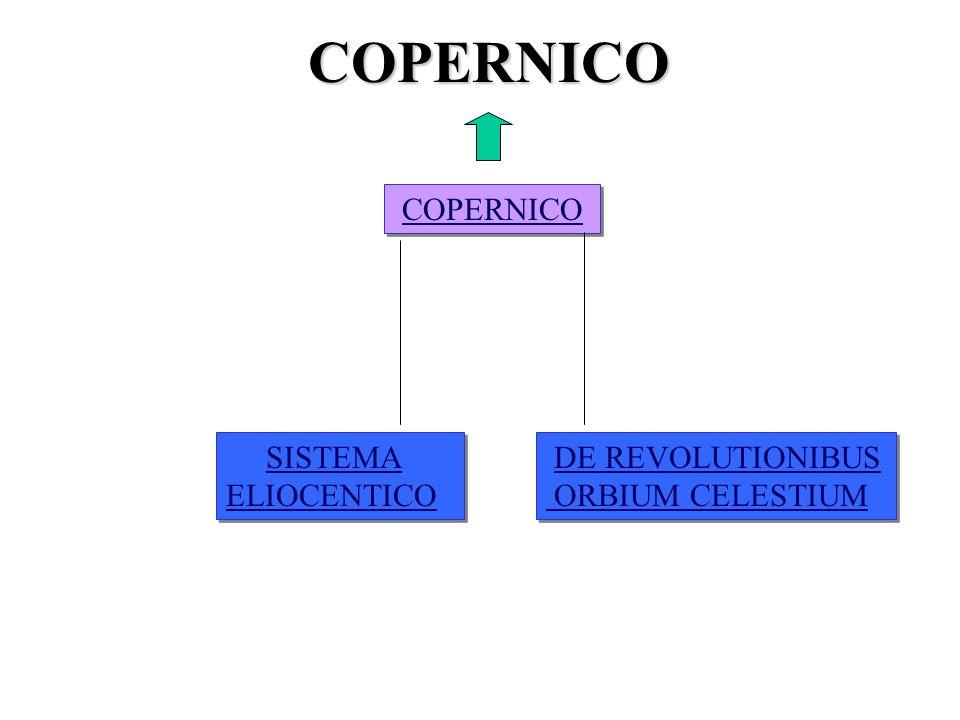 COPERNICO COPERNICO SISTEMA ELIOCENTICO SISTEMA ELIOCENTICO DE REVOLUTIONIBUS ORBIUM CELESTIUM DE REVOLUTIONIBUS ORBIUM CELESTIUM