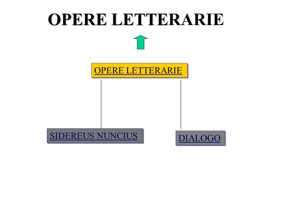 OPERE LETTE OPERE LETTERARIE DIALOGO SIDEREUS NUNCIUS OPERE LETTERARIE