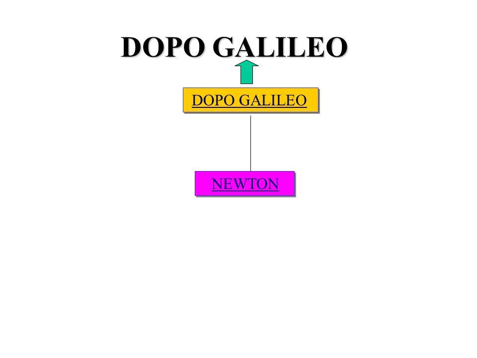 CANNOCCHIALE CANNOCCHIALE SCOPERTE ASTRONOMICHE
