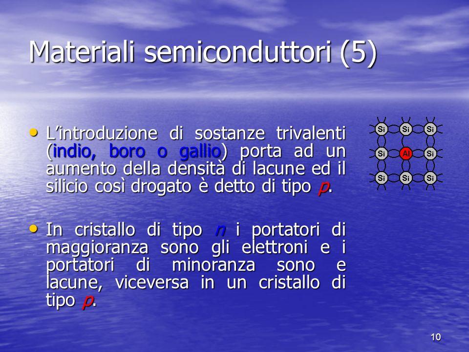 10 Materiali semiconduttori (5) Lintroduzione di sostanze trivalenti (indio, boro o gallio) porta ad un aumento della densità di lacune ed il silicio così drogato è detto di tipo p.