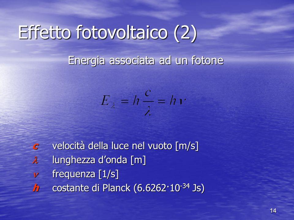14 Effetto fotovoltaico (2) Energia associata ad un fotone c velocità della luce nel vuoto [m/s] lunghezza donda [m] lunghezza donda [m] frequenza [1/s] frequenza [1/s] h costante di Planck (6.6262·10 -34 Js)