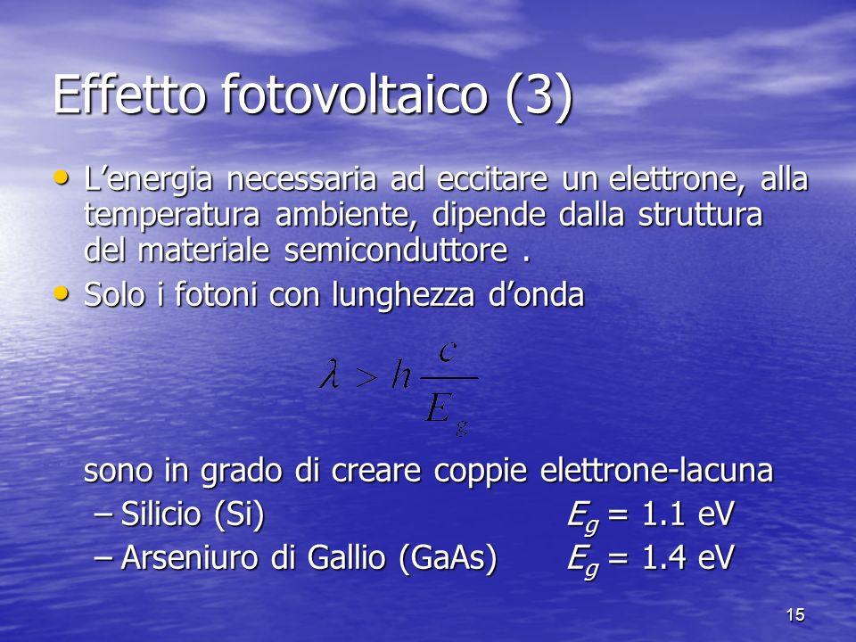 15 Effetto fotovoltaico (3) Lenergia necessaria ad eccitare un elettrone, alla temperatura ambiente, dipende dalla struttura del materiale semiconduttore.