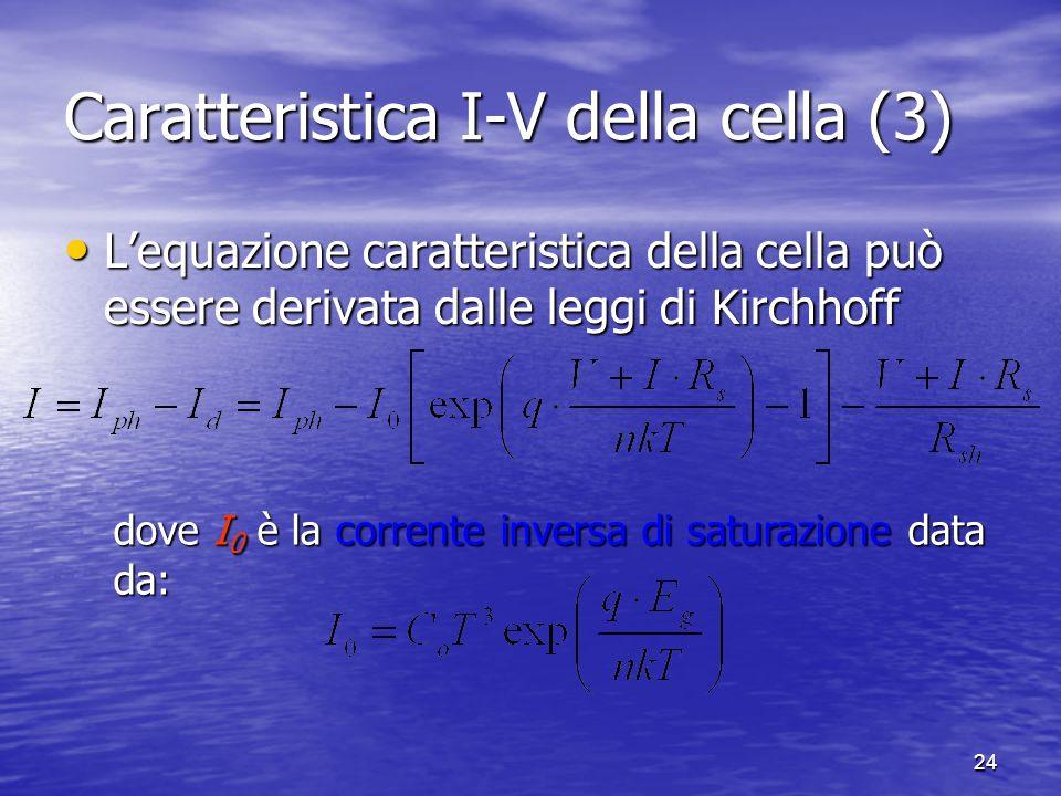 24 Caratteristica I-V della cella (3) Lequazione caratteristica della cella può essere derivata dalle leggi di Kirchhoff Lequazione caratteristica della cella può essere derivata dalle leggi di Kirchhoff dove I 0 è la corrente inversa di saturazione data da: