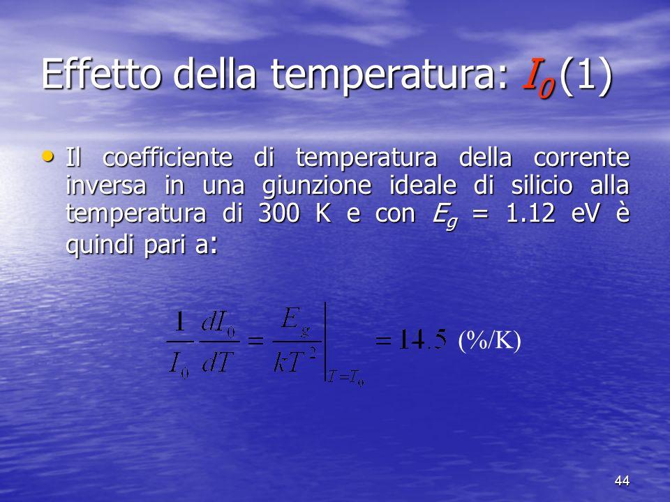 44 Effetto della temperatura: I 0 (1) Il coefficiente di temperatura della corrente inversa in una giunzione ideale di silicio alla temperatura di 300 K e con E g = 1.12 eV è quindi pari a : Il coefficiente di temperatura della corrente inversa in una giunzione ideale di silicio alla temperatura di 300 K e con E g = 1.12 eV è quindi pari a : (%/K)