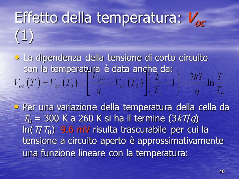 46 Effetto della temperatura: V oc (1) La dipendenza della tensione di corto circuito con la temperatura è data anche da: La dipendenza della tensione di corto circuito con la temperatura è data anche da: Per una variazione della temperatura della cella da T 0 = 300 K a 260 K si ha il termine (3kT/q) ln(T/T 0 ) 9.6 mV risulta trascurabile per cui la tensione a circuito aperto è approssimativamente una funzione lineare con la temperatura: Per una variazione della temperatura della cella da T 0 = 300 K a 260 K si ha il termine (3kT/q) ln(T/T 0 ) 9.6 mV risulta trascurabile per cui la tensione a circuito aperto è approssimativamente una funzione lineare con la temperatura: