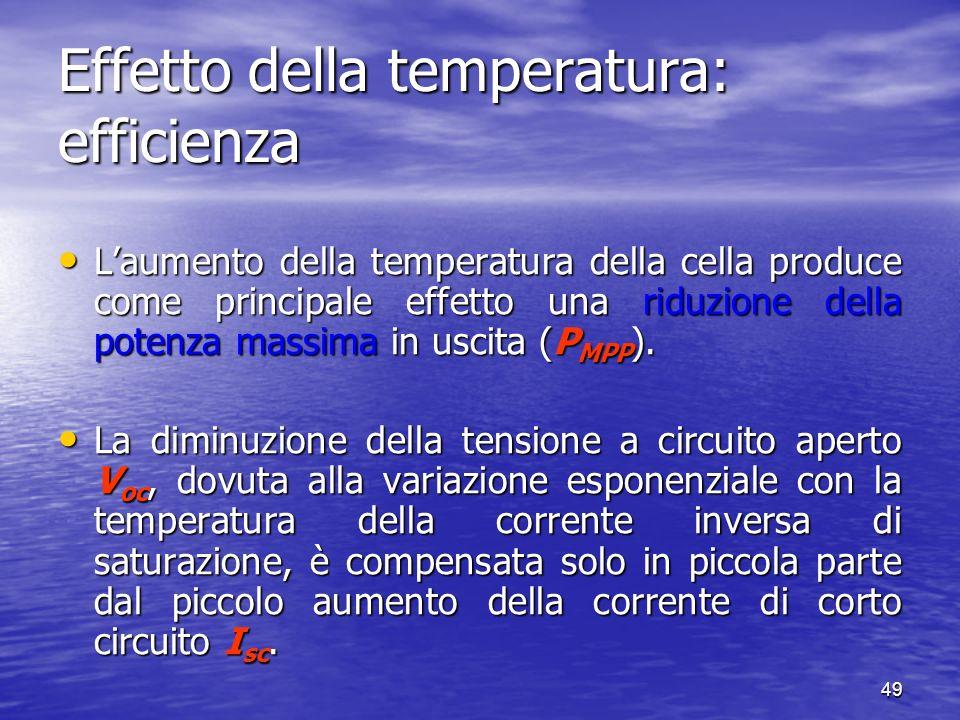 49 Effetto della temperatura: efficienza Laumento della temperatura della cella produce come principale effetto una riduzione della potenza massima in uscita (P MPP ).