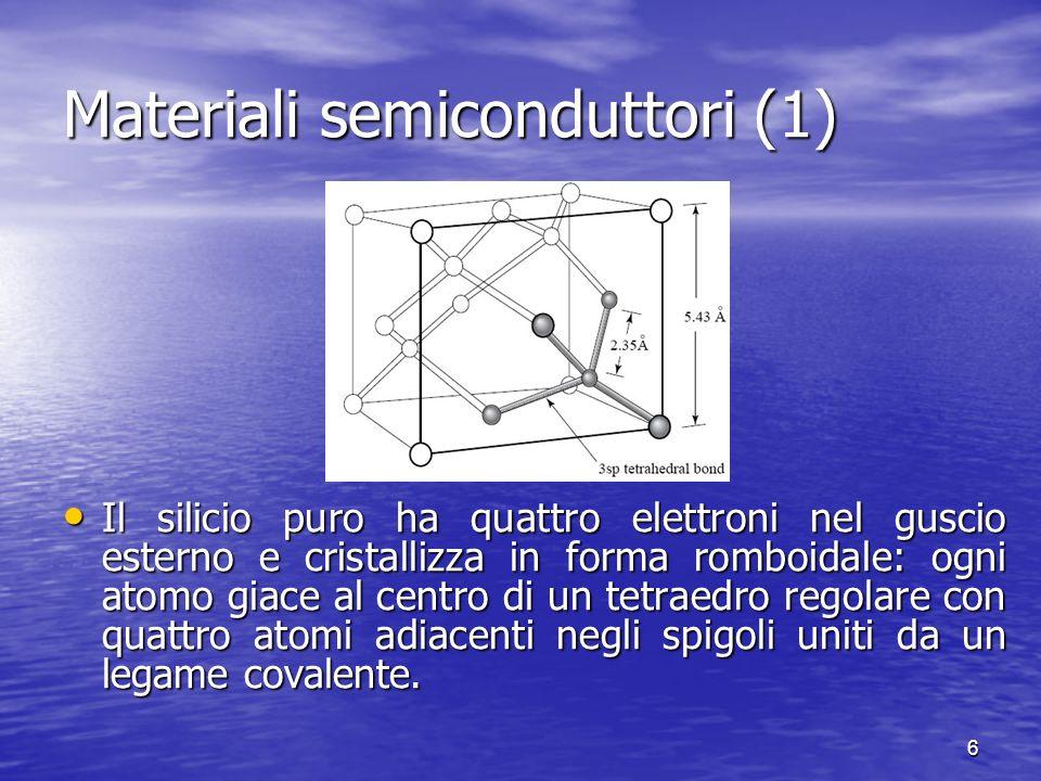 6 Materiali semiconduttori (1) Il silicio puro ha quattro elettroni nel guscio esterno e cristallizza in forma romboidale: ogni atomo giace al centro di un tetraedro regolare con quattro atomi adiacenti negli spigoli uniti da un legame covalente.