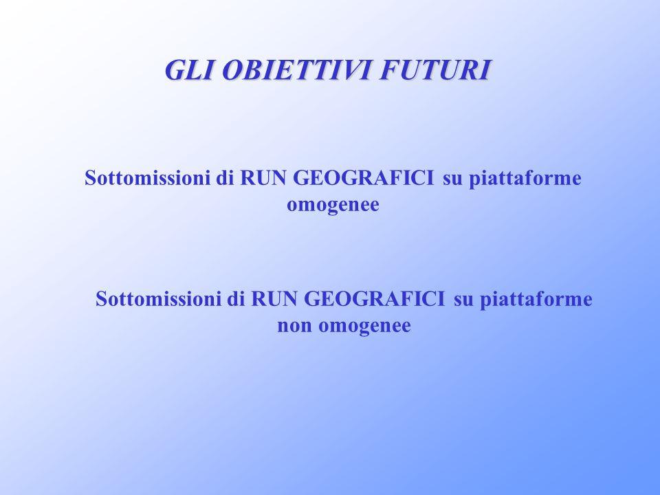 GLI OBIETTIVI FUTURI Sottomissioni di RUN GEOGRAFICI su piattaforme omogenee Sottomissioni di RUN GEOGRAFICI su piattaforme non omogenee