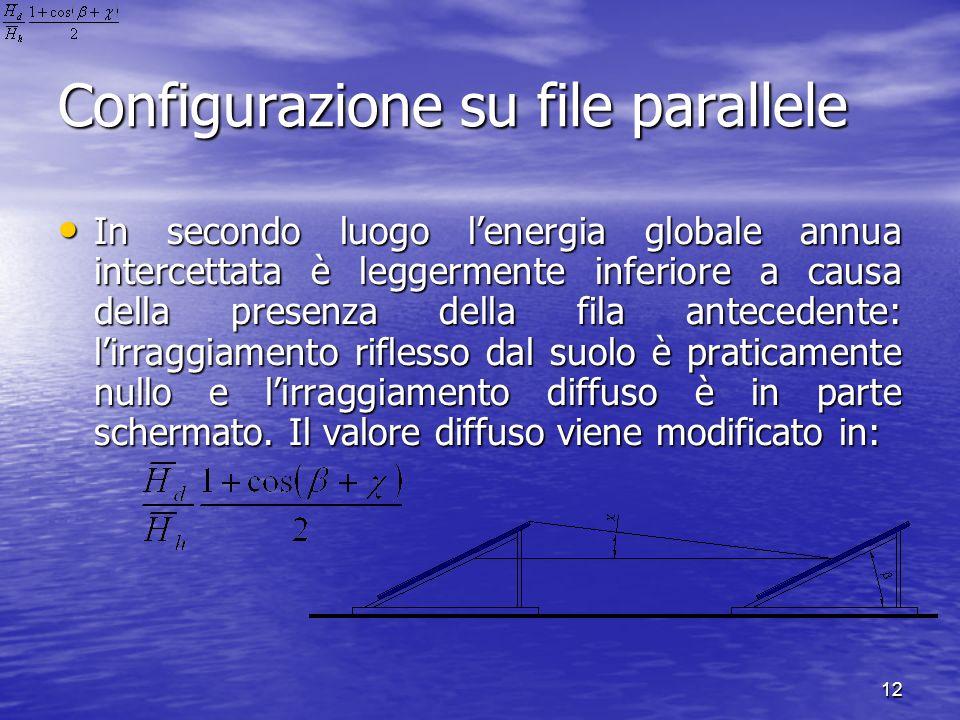 12 Configurazione su file parallele In secondo luogo lenergia globale annua intercettata è leggermente inferiore a causa della presenza della fila ant