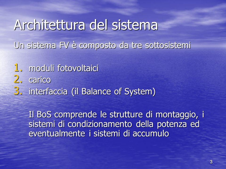 3 Architettura del sistema Un sistema FV è composto da tre sottosistemi 1. moduli fotovoltaici 2. carico 3. interfaccia (il Balance of System) Il BoS