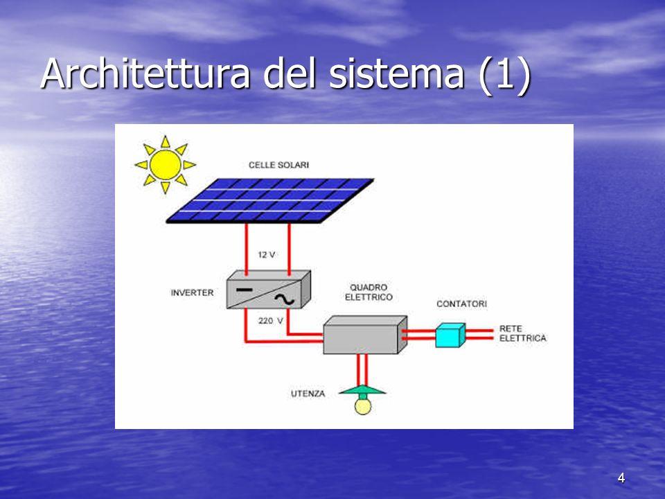 5 Sistema di controllo e condizionamento della potenza Il sistema di controllo e condizionamento della potenza è linterfaccia tra il campo fotovoltaico ed il carico, costituito dal parallelo della batteria e dellinverter.