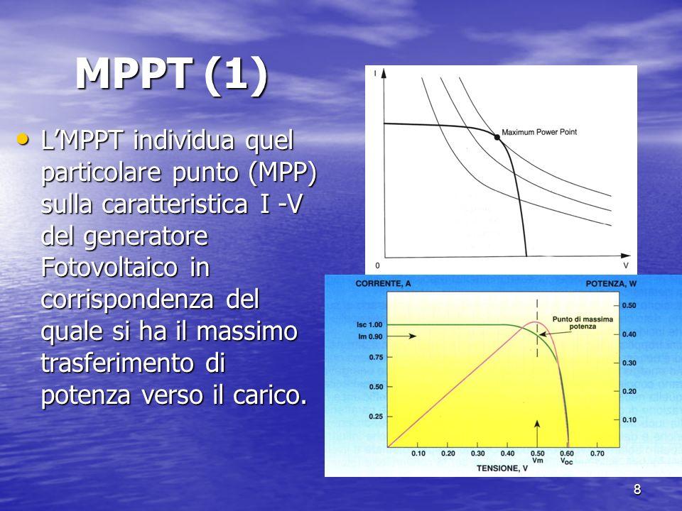 8 LMPPT individua quel particolare punto (MPP) sulla caratteristica I -V del generatore Fotovoltaico in corrispondenza del quale si ha il massimo tras