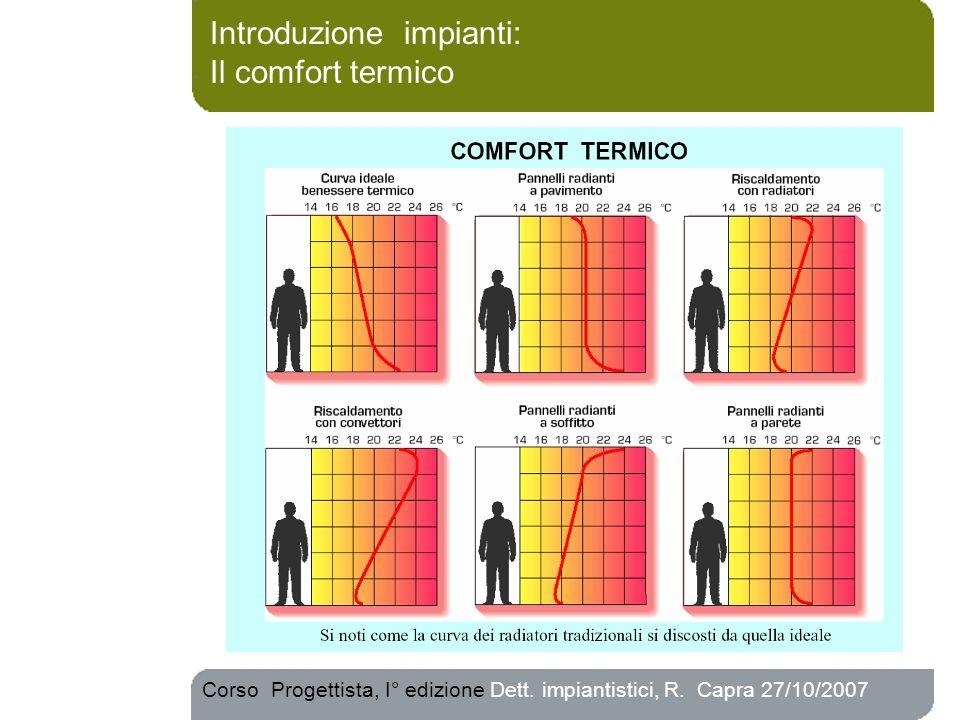 Introduzione impianti: Il comfort termico Corso Progettista, I° edizione Dett.