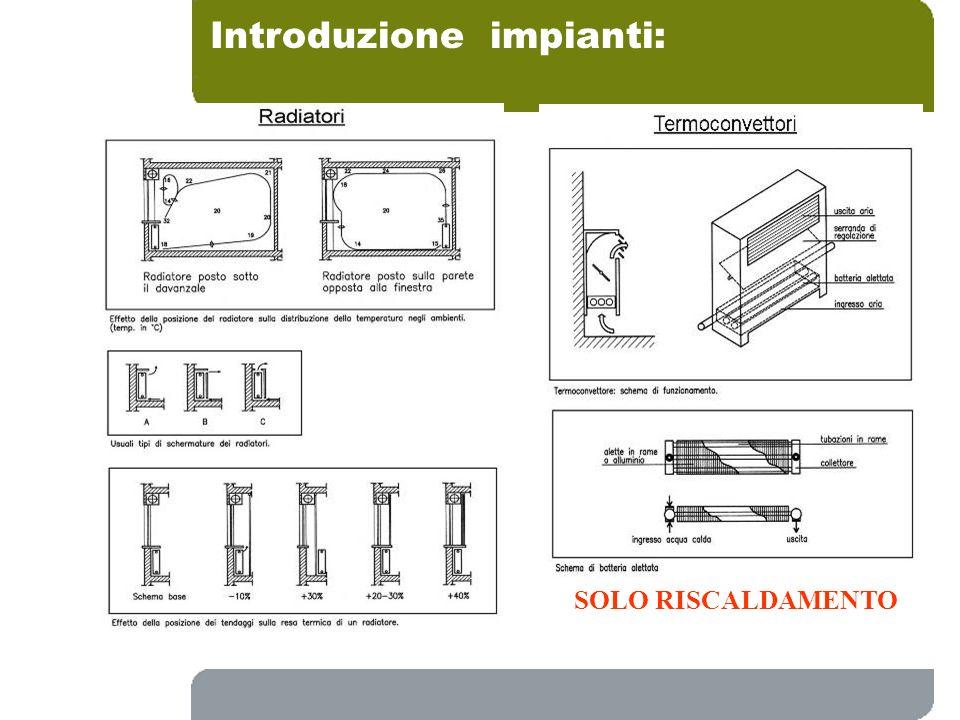 Dettagli impiantistici: Il radiatore Interno Esterno MURO Esterno