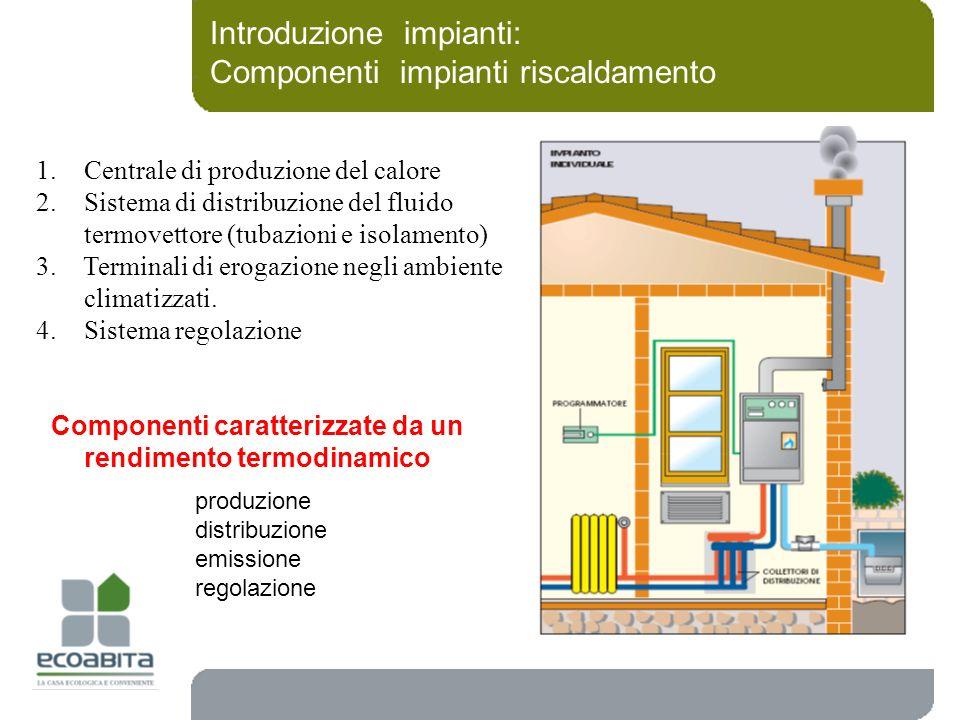 Introduzione impianti: Componenti impianti riscaldamento 1.Centrale di produzione del calore 2.Sistema di distribuzione del fluido termovettore (tubaz