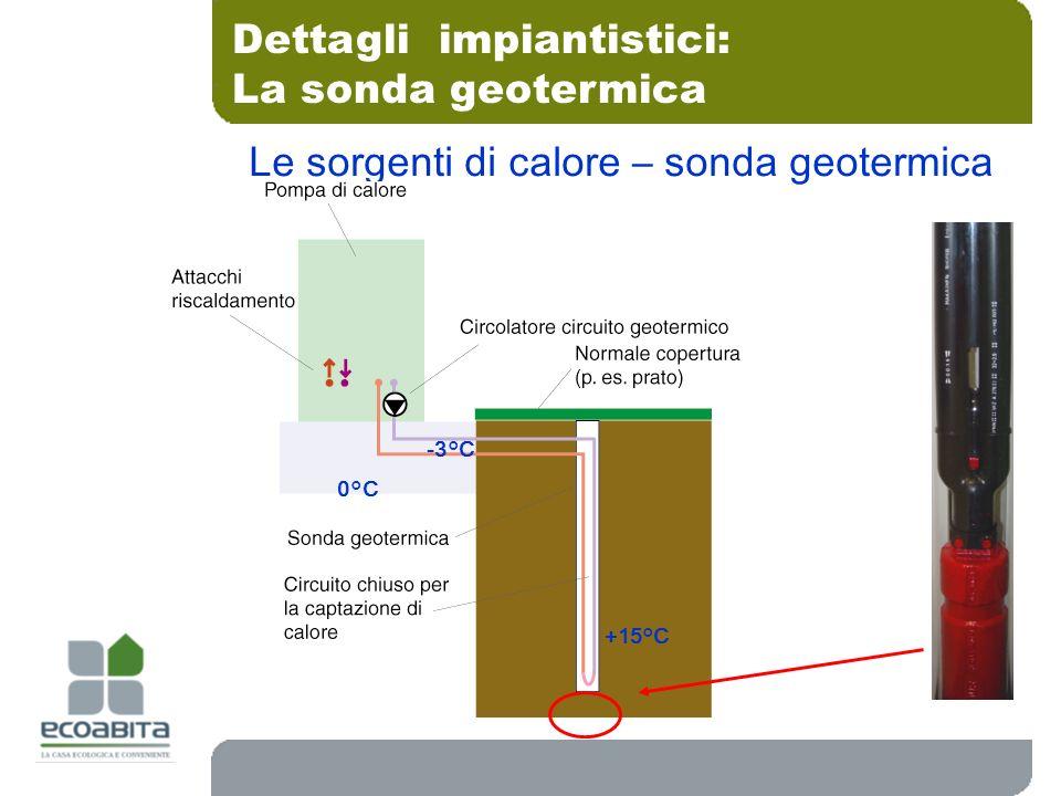 Dettagli impiantistici: La sonda geotermica Le sorgenti di calore – sonda geotermica 0°C -3°C +15°C