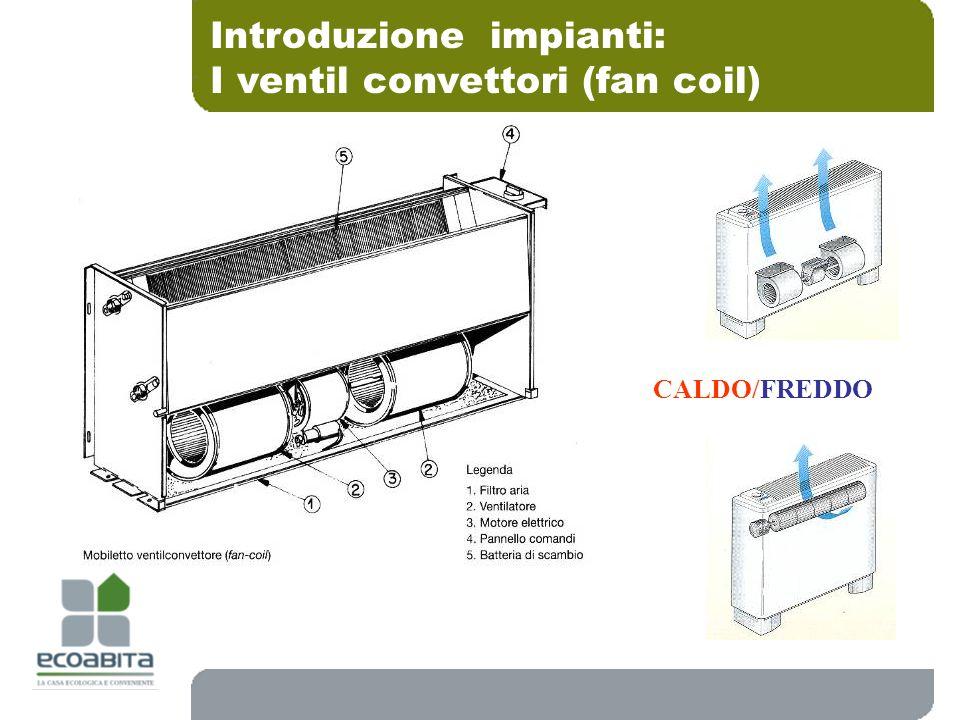 Introduzione impianti: I ventil convettori (fan coil) CALDO/FREDDO
