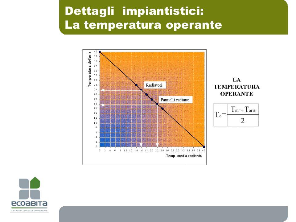 Introduzione impianti: Il pavimento radiante Corso Progettista, I° edizione Dett.