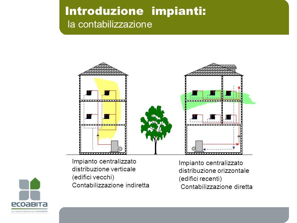 Introduzione impianti: la contabilizzazione Impianto centralizzato distribuzione verticale (edifici vecchi) Contabilizzazione indiretta Impianto centr