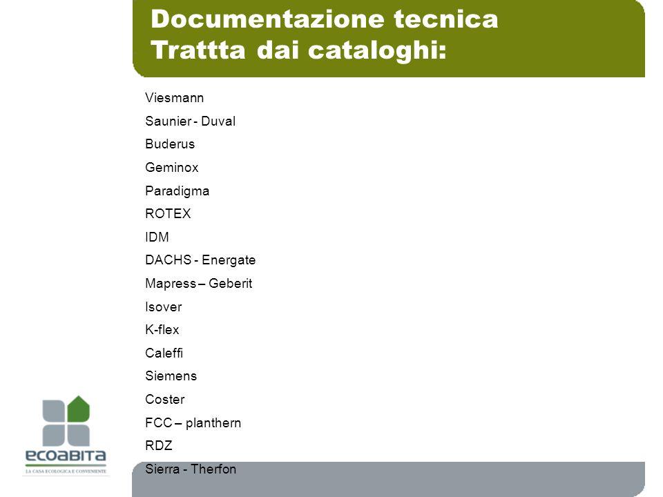 Documentazione tecnica Trattta dai cataloghi: Viesmann Saunier - Duval Buderus Geminox Paradigma ROTEX IDM DACHS - Energate Mapress – Geberit Isover K