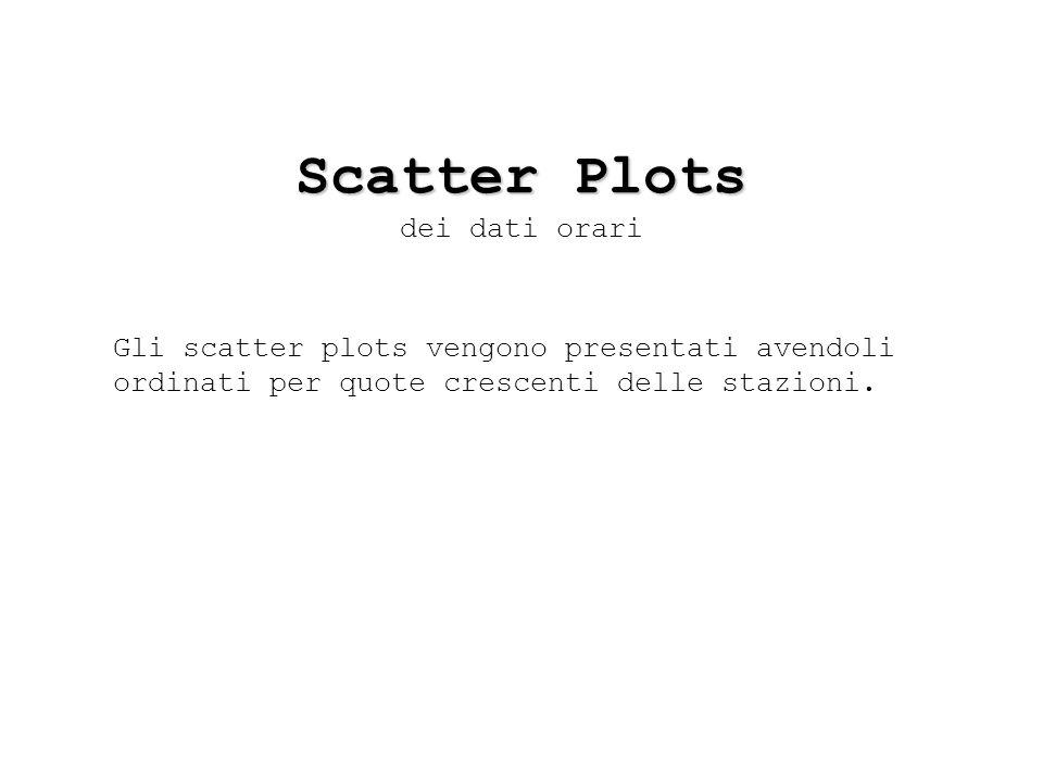 Scatter Plots Scatter Plots dei dati orari Gli scatter plots vengono presentati avendoli ordinati per quote crescenti delle stazioni.