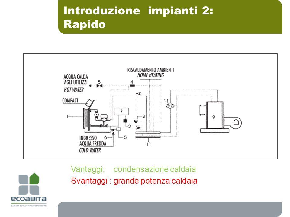 Introduzione impianti 2: Rapido Vantaggi: condensazione caldaia Svantaggi : grande potenza caldaia